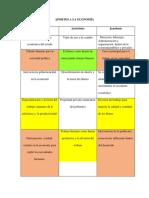 1. Cuadro Comparativo Aportes Economia Filosofos Griegos