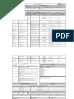 CP-FI-001 - Caracterización de Proceso Financiera V2