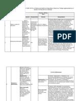 PARALELO ISO 45001 Y EL DECRETO 1072 DE 2015 ACTIVIDAD 4