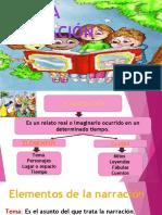 1.DIAPOS...LA NARRACION 4.pptx