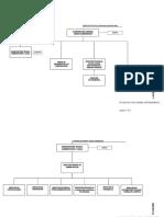 02. COORDINACION GRAL UNIDAD GOBERNADOR.pdf