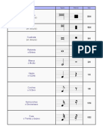 esquema figuras musicales