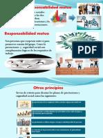 principio de responsabilidad mutua.pptx