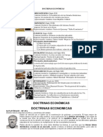 20. DOCTRINAS ECONOMICAS