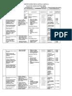 Plan de Estudios GEO_ESTA