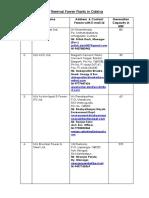 dokumen.tips_thermal-power-plants-in-odisha-power-plants-in-odisha-sl-dmohantyiffcoin (1)