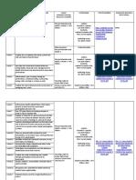 MELC-PHYSICAL-EDUCATION-GRADE-12 (2).docx