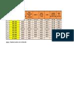 Project Cashflow Calculation Sheet