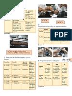 Clasificacion periodica.docx