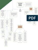 mapa semantico ùltimas Tendencias en la Gobernabilidad