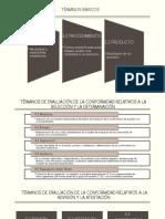 Presentación - ISO 17000