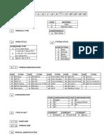 07. Alfacrimp - Part Numbering System