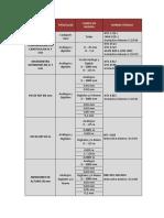 alcance-longitud.pdf