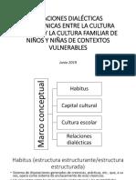 PPT Marco conceptual Relaciones Dialécticas