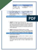 Desarrollo Ética y Moral.docx