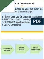 Depre.- Fact. Correc. - 1.pdf