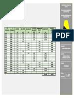 Topo Practic Carrasco.pdf