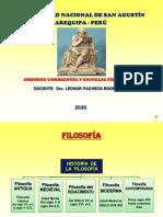 CORRIENTES Y ESCUELAS FILOSÓFICAS (1).pdf