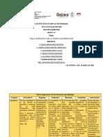 Tabla Comparativa de Las Teorìas de Aprendizajes Psicologia