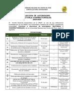 Eleccion Autoridades 2020-2025