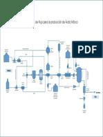 Diagrama de flujo acido nitrico