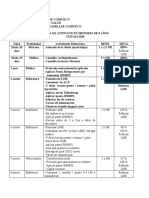Flujograma CSI 2017 modificado (1).doc