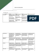 online course design rubric