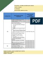 MELC-CONSOLIDATION-ENGLISH-GRADE-1-GRADE-6