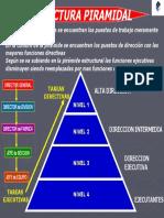 estructura_piramidal