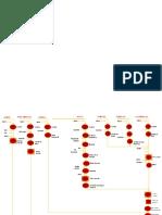 DIAGRAMA DE OPERACION DEL PROCESO DEL LOMO SALTADO POLLO (Reparado)
