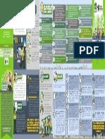 METODO FACIL MTI.pdf