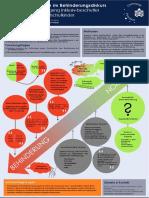 Normalitatskonzepte_im_Behinderungsdisku.pdf