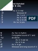 Hindi Alphabet By Deepak Bhardwaj