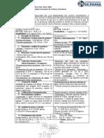 Método 8 Determinación H2SO4 y SO2