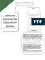 Economia Guía 5 Mapa Conceptual D y DB Jeremy Santiago