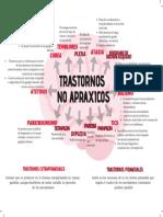 TRASTORNOS NO PRAXICOS.pdf