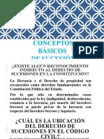 1. Conceptos Básicos de Sucesión - CHE LEONG.pptx