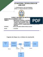 S. MICROONDAS 4