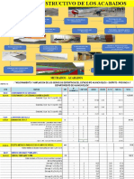 Proceso Constructivo de Los Acabados Ppts
