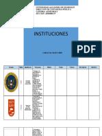 Instituciones. Yumali Contreras