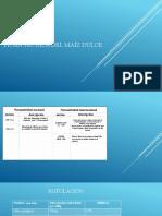 Ficha técnica del maíz (5.pptx