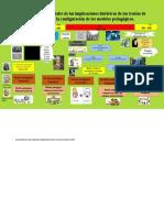 Elementos fundamentales de las implicaciones  de las teorías.pptx