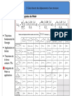 Integrales_de_Mohr.pdf