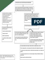 2 mapa .pdf