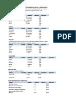 Practica Dirigida Costos Absorventes y Variables