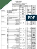 doctoratLMD_2019-2020_univ-guelma.pdf