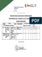 20200602115318_convocatoria_1__resultados.pdf