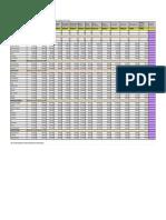 SINTECI - Propuesta tarifas mínimas sugeridas