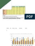 1.4. Practica de Excel Basico_0002 CULMINADO.xlsx