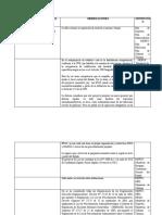 cuadro comparativo codigo procesal administrativo semifinal.docx.docx